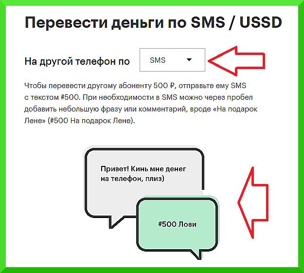 Перевод денег с помощью СМС